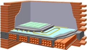 impianto-riscaldamento-costi