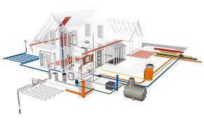 pulizia impianto riscaldamento a pavimento